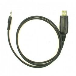 CRT MEGAPRO Cablu Date