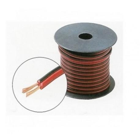 Cablu Alimentare 2 x 0.75 mm