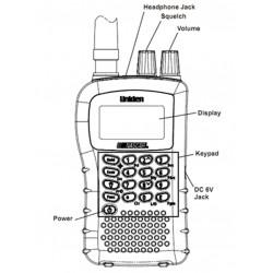 Uniden BC 72 XLT Scaner Radio
